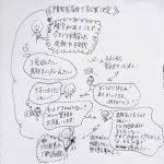 【報告】第33回お話会開催
